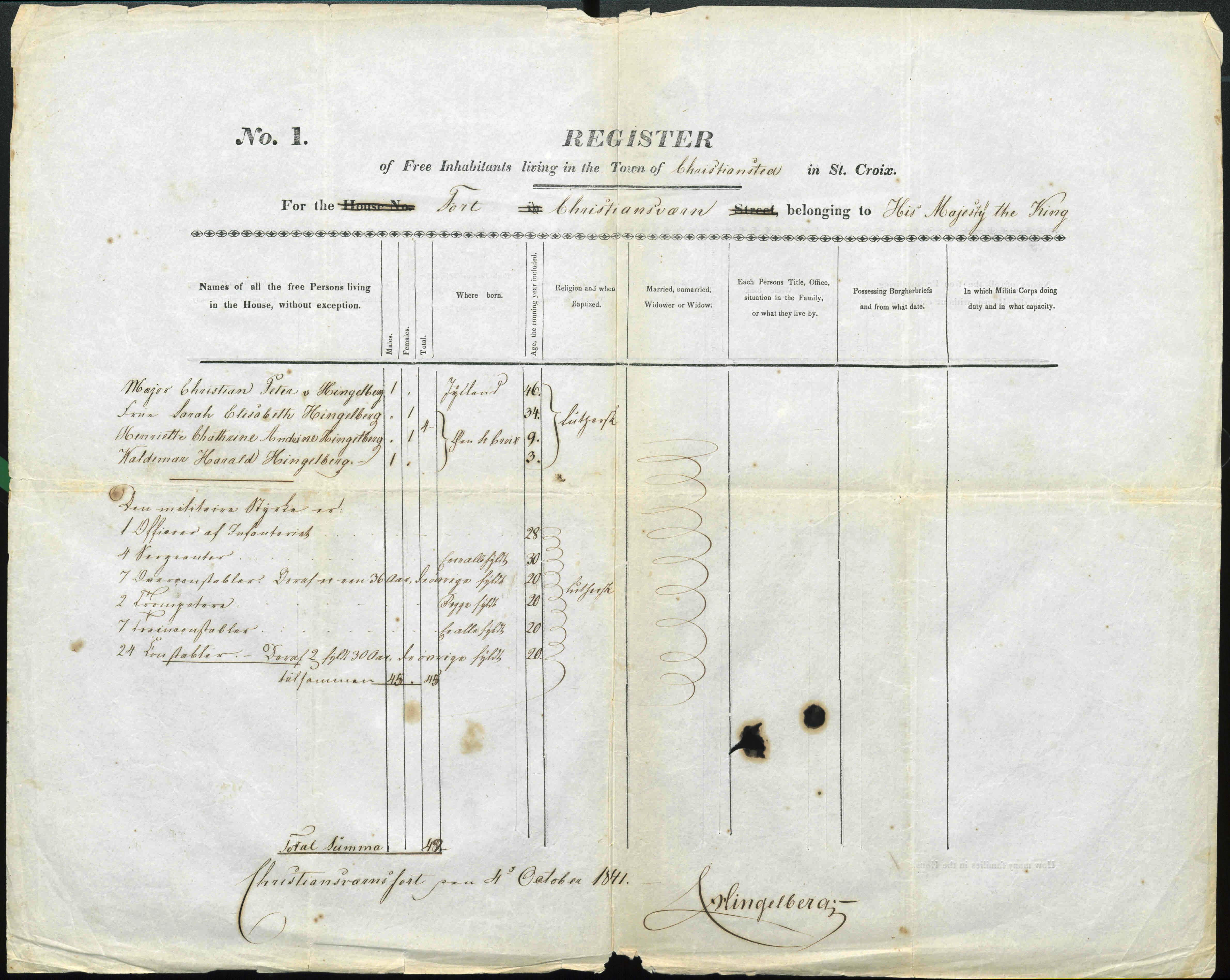 Billede af skema fra folketællingen i 1841.